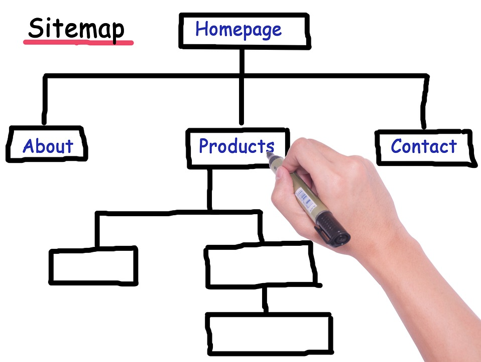 Tips on Creating a Site Map